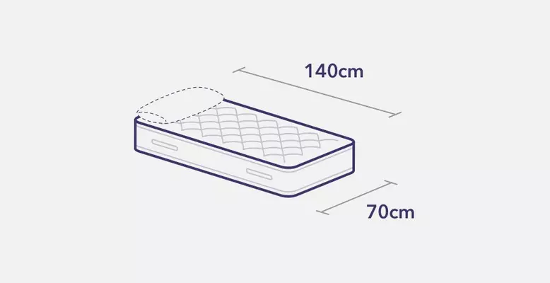 Toddler bed and mattress measurements
